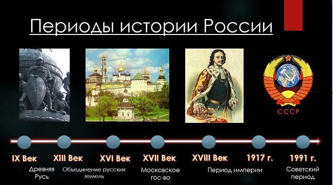 Периодизация отечественной истории
